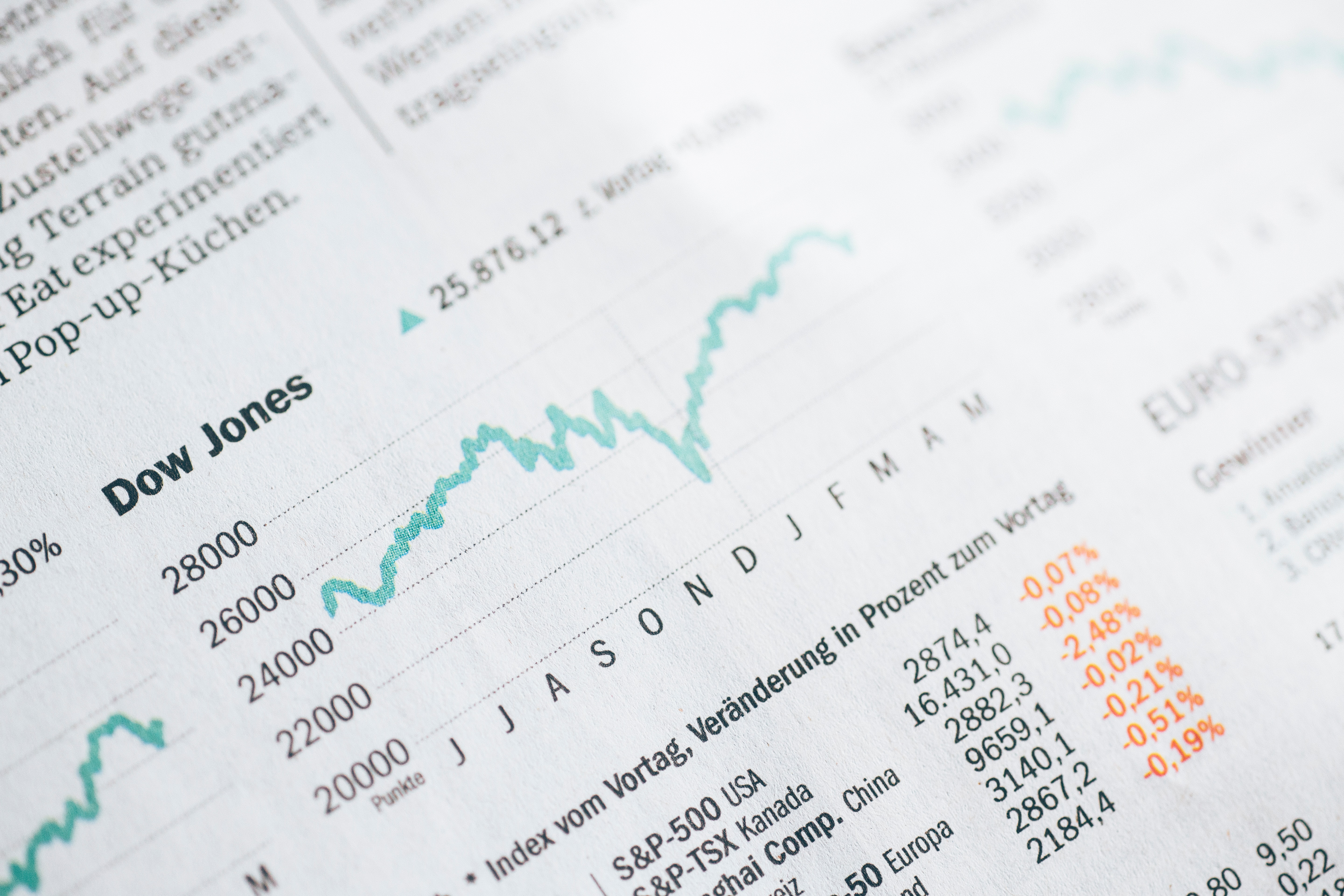 Market Fluctuations and Special Needs Trusts